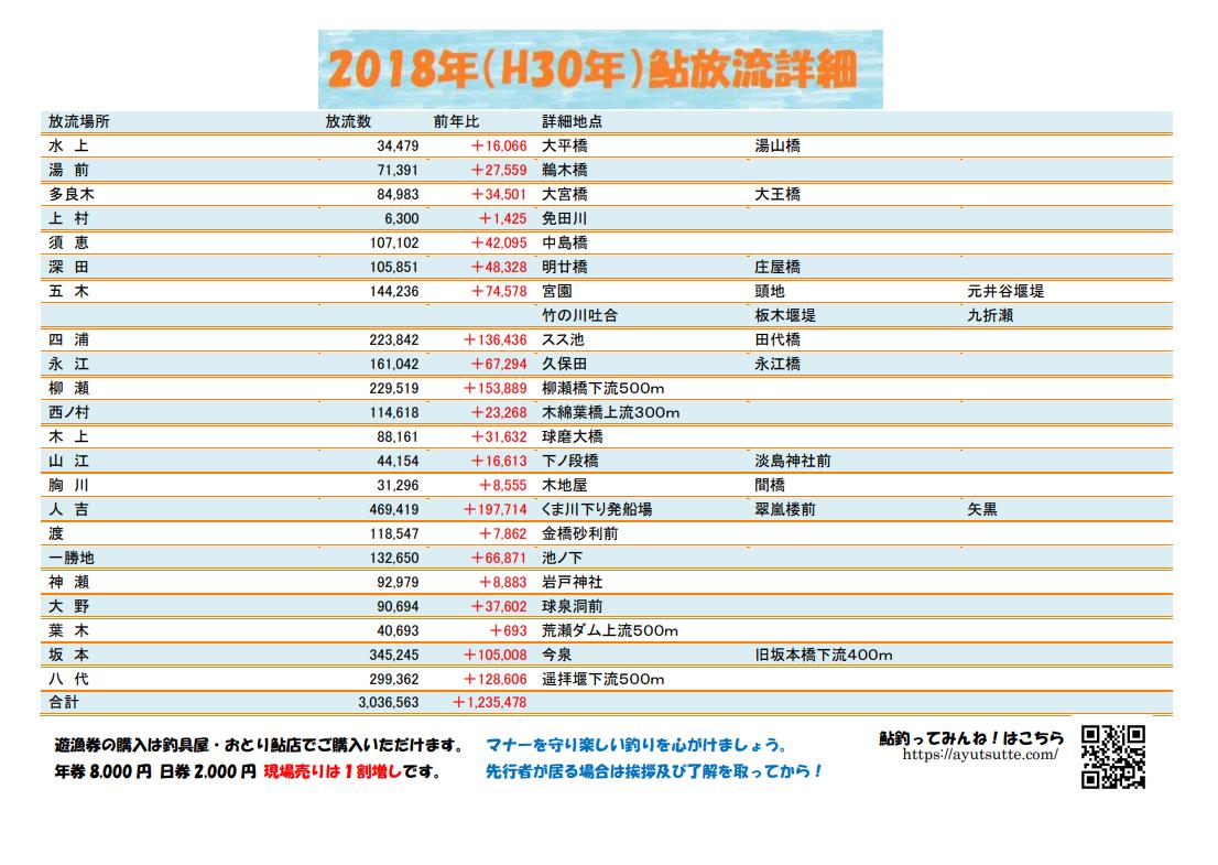 29年度球磨川水系 放流マップ 印刷用PDF2