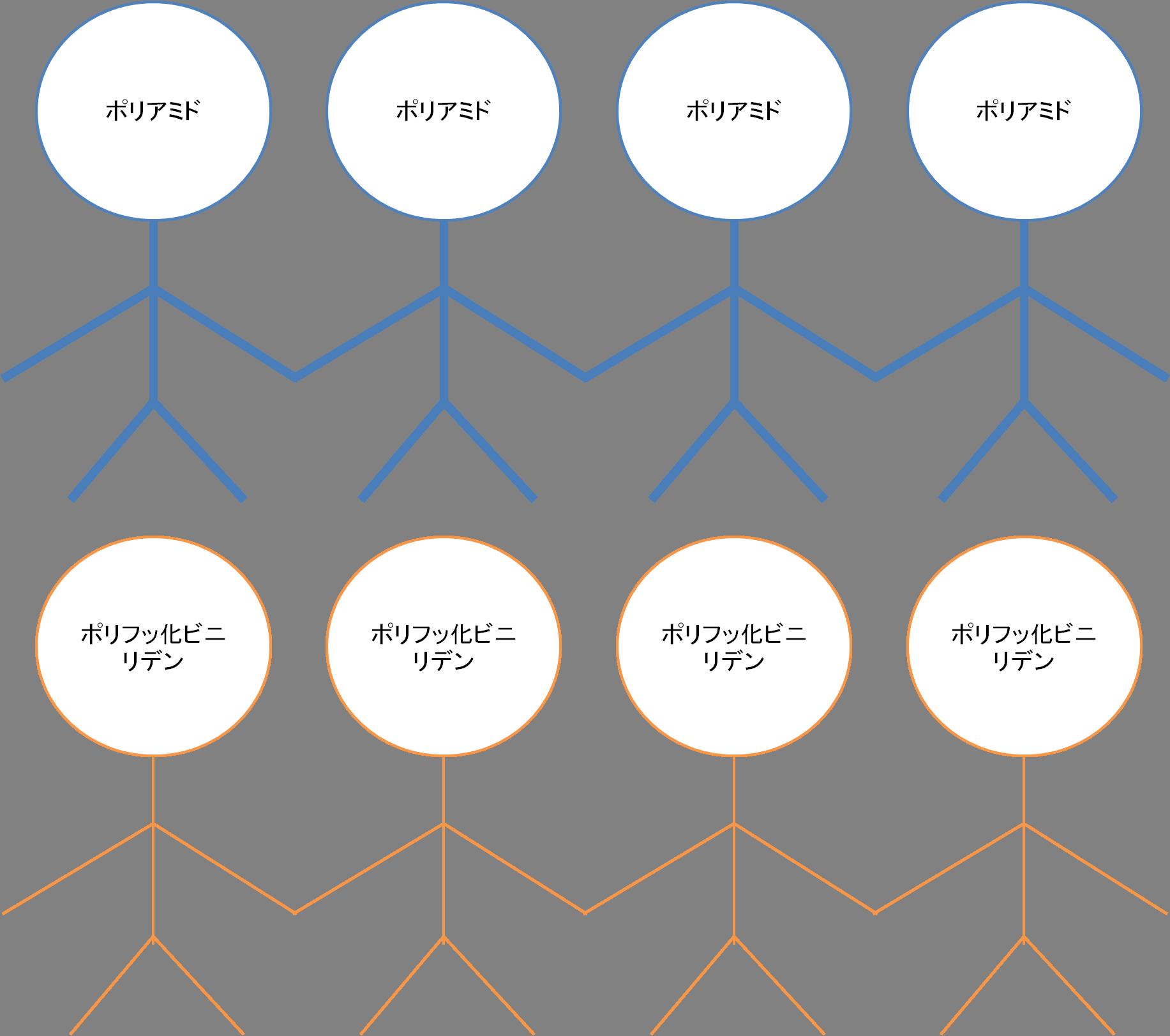 ナイロン・フロロの構造