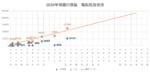 2020年球磨川漁協 稚鮎放流状況20200412