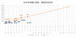 2020年球磨川漁協 稚鮎放流状況20200405